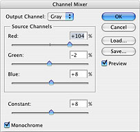 The monochrome channel mixer