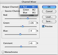 The channel mixer